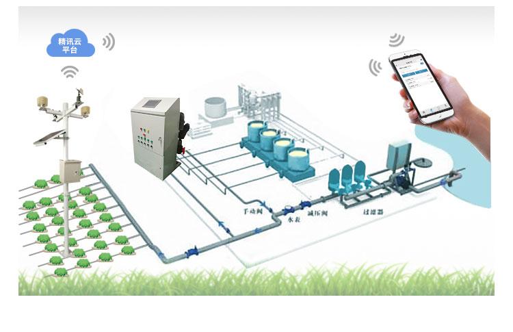 智能灌溉工作示意图